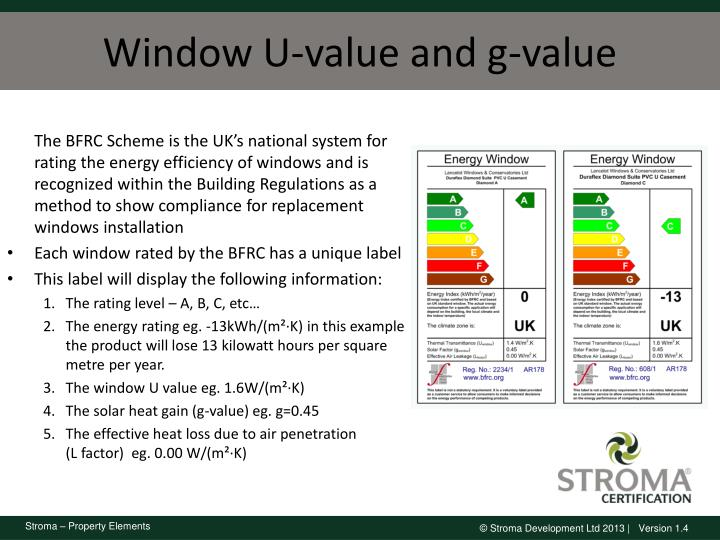 The BFRC Scheme is the UK's national system for rating the energy efficiency of windows and is recognized within the Building Regulations as a method to show compliance for replacement windows installation
