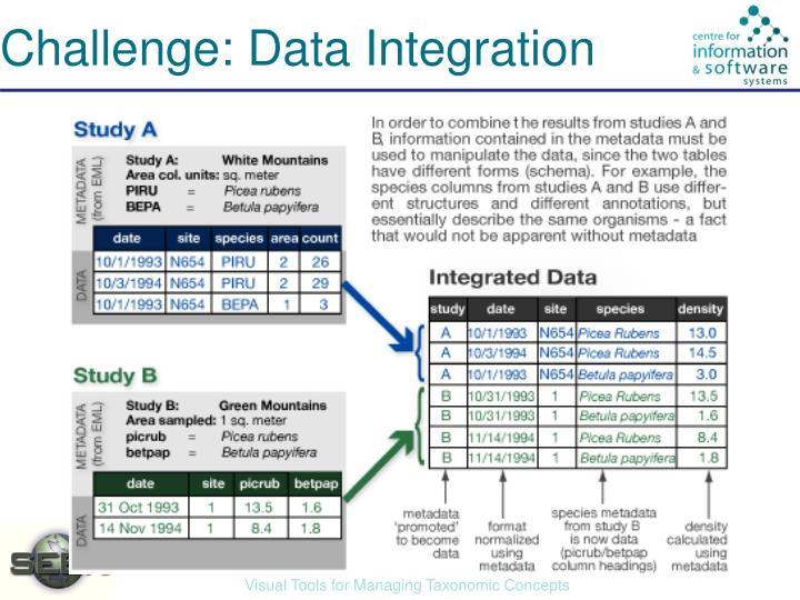 Challenge: Data Integration