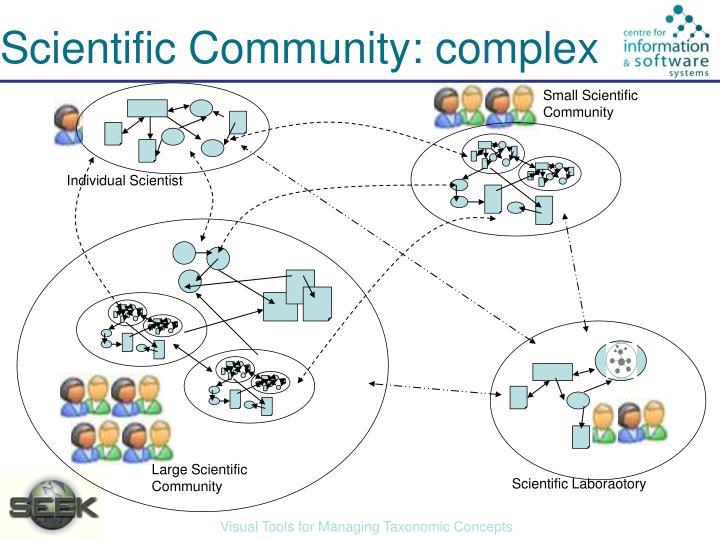 Scientific Community: complex