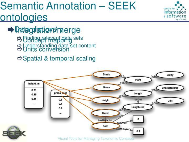 Semantic Annotation – SEEK ontologies