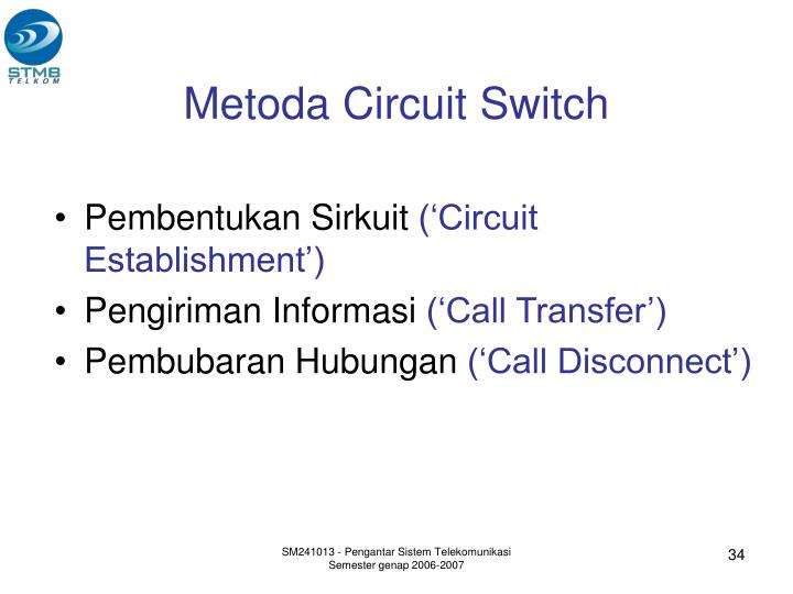 Metoda Circuit Switch
