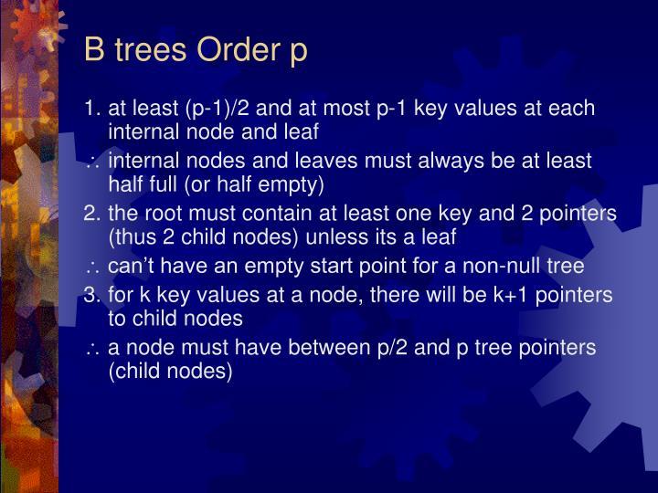 B trees Order p