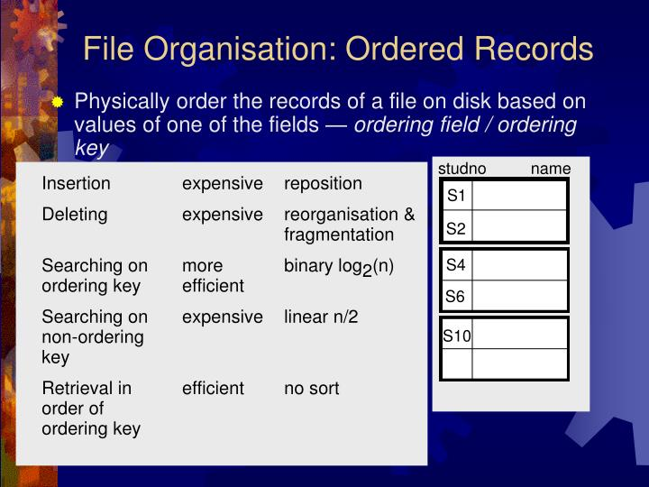 File Organisation: Ordered Records