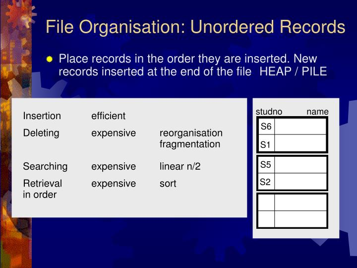 File Organisation: Unordered Records