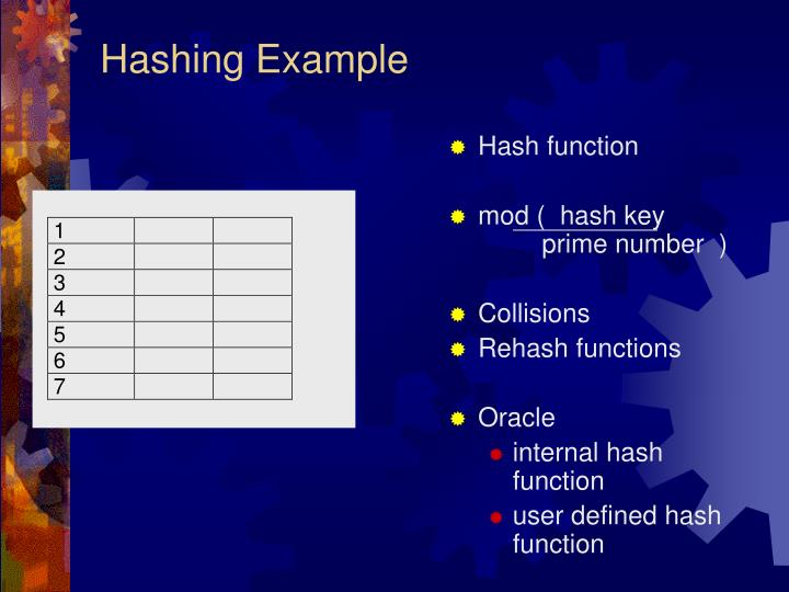 Hashing Example