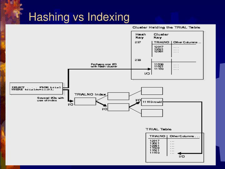 Hashing vs Indexing