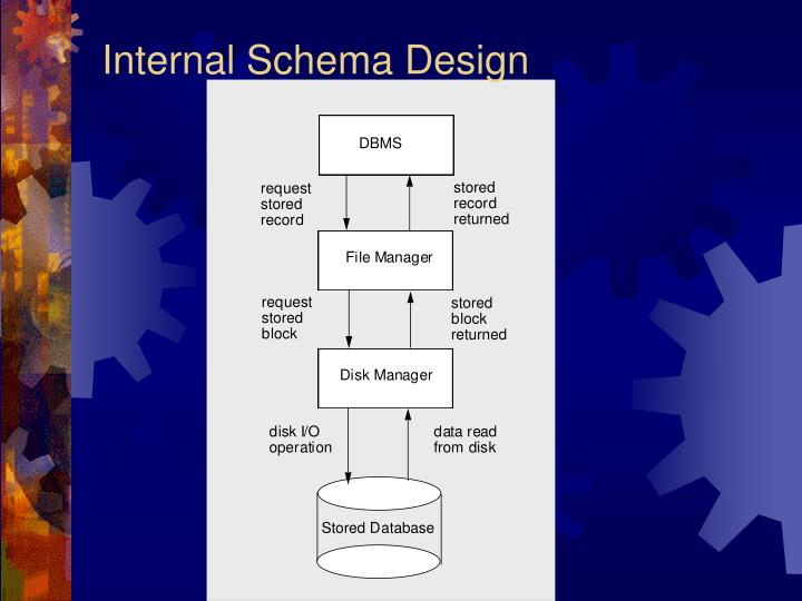 Internal Schema Design