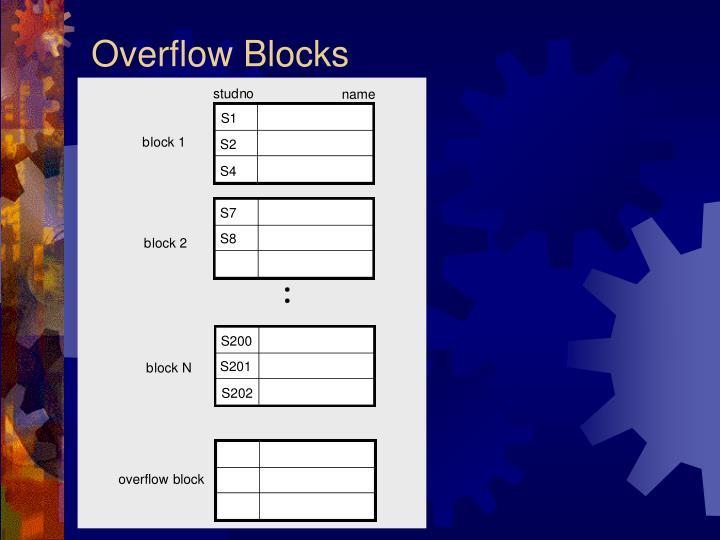 Overflow Blocks