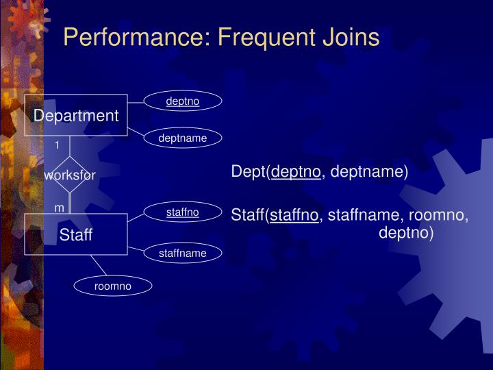 Performance: Frequent Joins