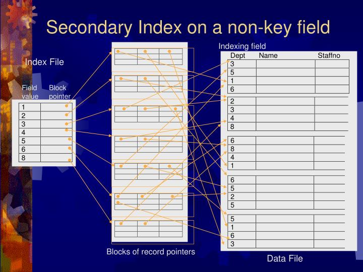 Secondary Index on a non-key field