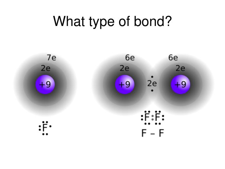 What type of bond?