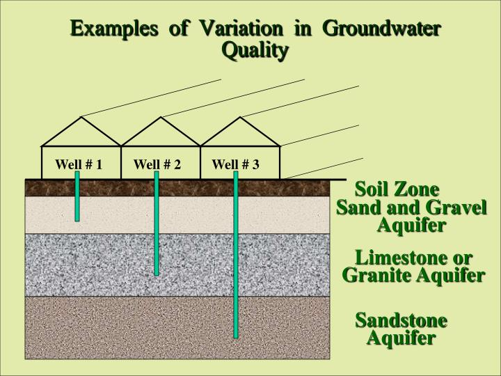 Examples  of  Variation  in  Groundwater  Quality