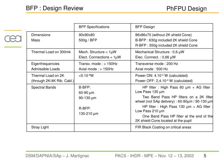 BFP : Design Review