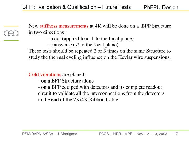 BFP :  Validation & Qualification – Future Tests