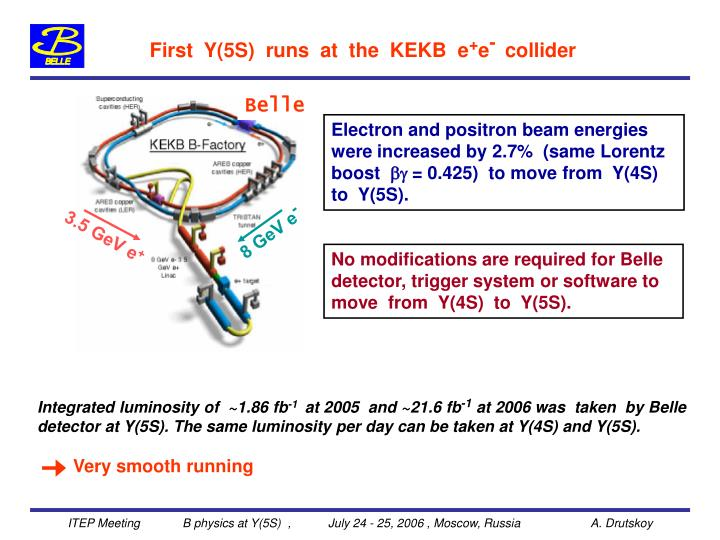 First  Y(5S)  runs  at  the  KEKB  e