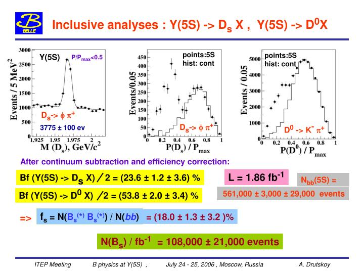 Inclusive analyses : Y(5S) -> D
