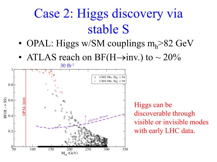 Case 2: Higgs discovery via stable S