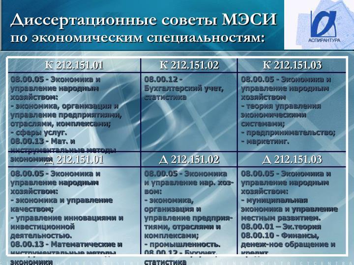 Диссертационные советы МЭСИ