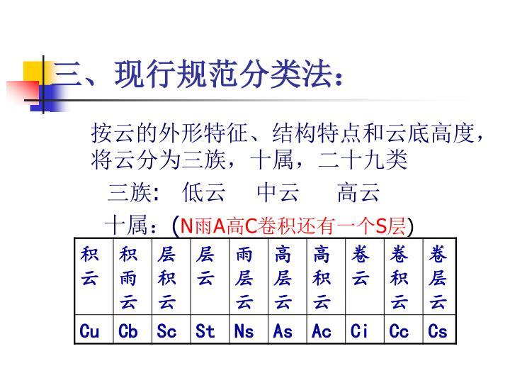 三、现行规范分类法: