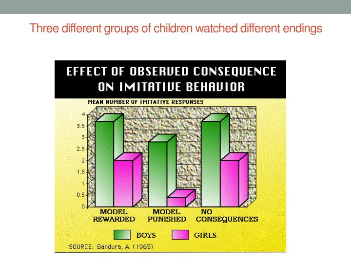 Three different groups of children watched different endings