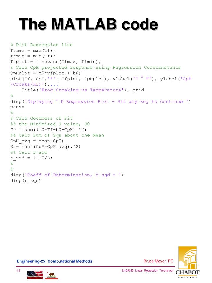 The MATLAB code