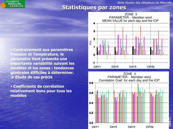 Statistiques par zones