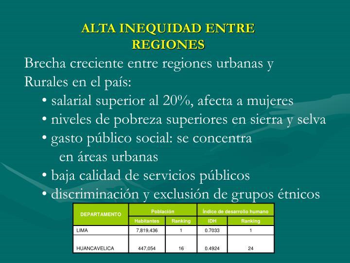 Brecha creciente entre regiones urbanas y