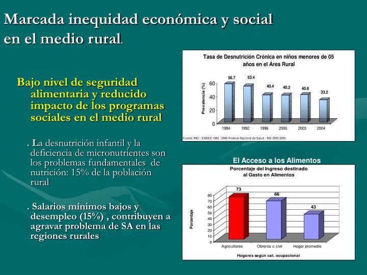 Marcada inequidad económica y social