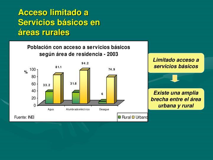 Acceso limitado a Servicios básicos en áreas rurales