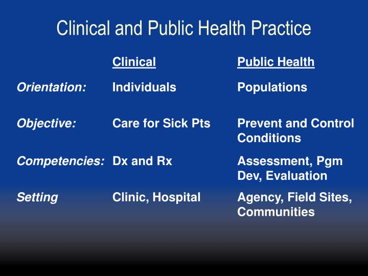 Clinical and Public Health Practice