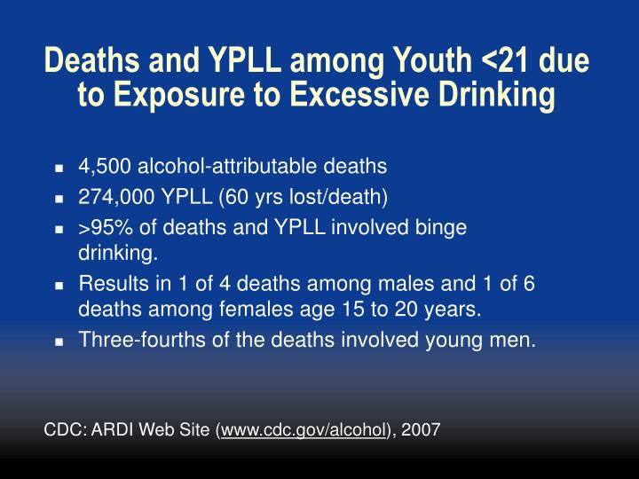 Deaths and YPLL among Youth <21 due to Exposure to Excessive Drinking