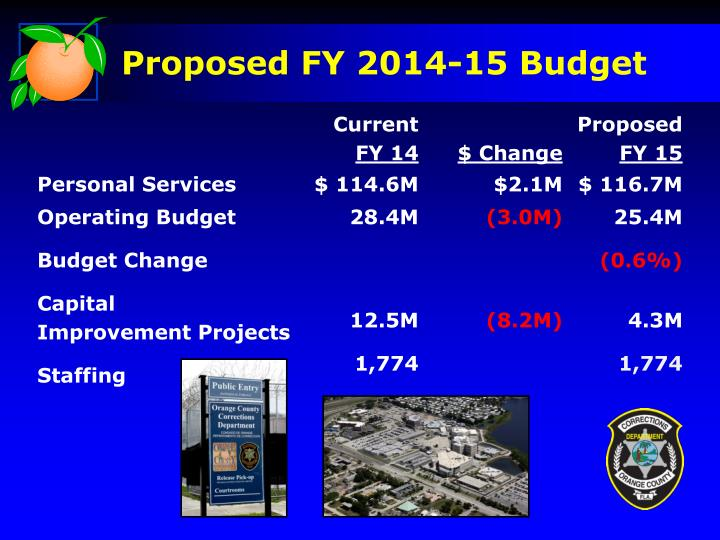 Proposed FY 2014-15 Budget