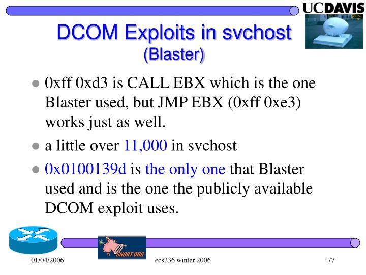 DCOM Exploits in svchost