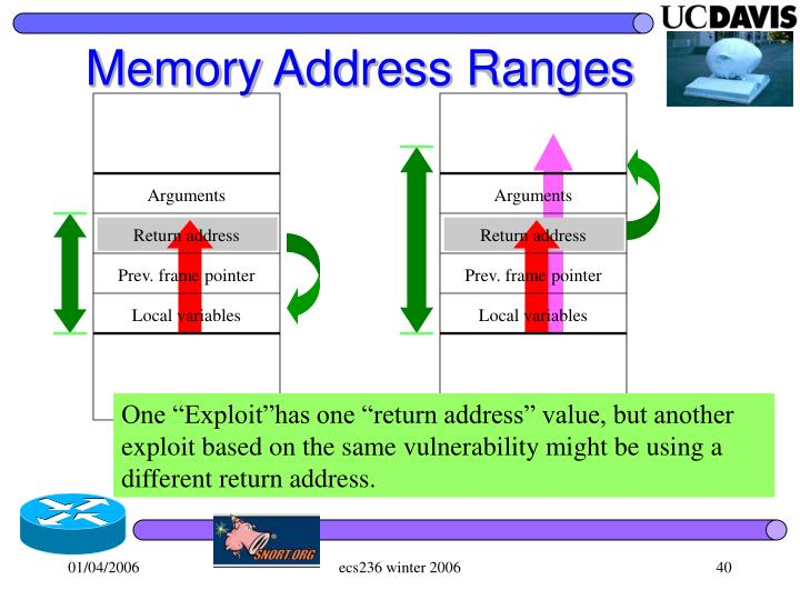 Memory Address Ranges
