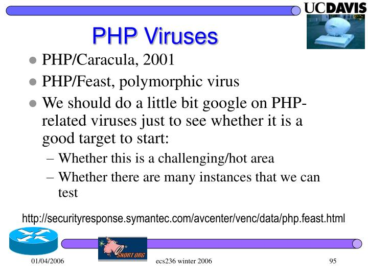 PHP Viruses