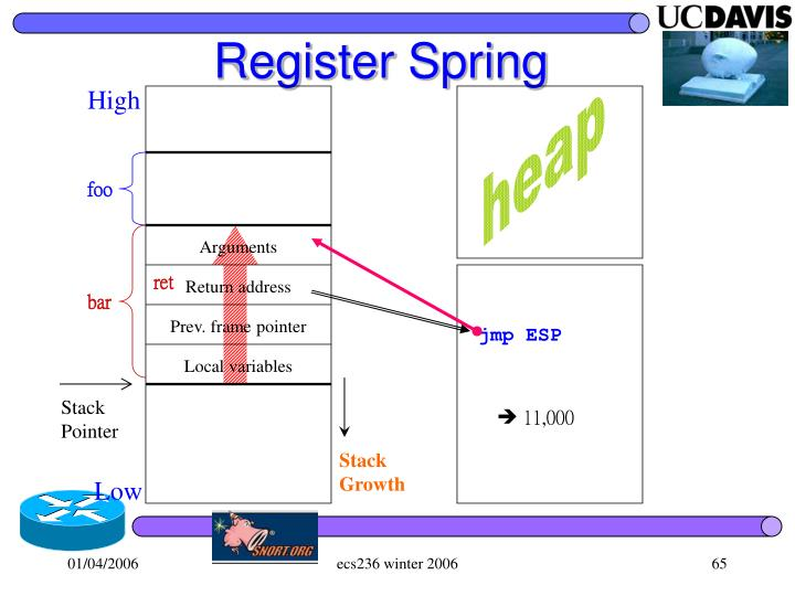 Register Spring