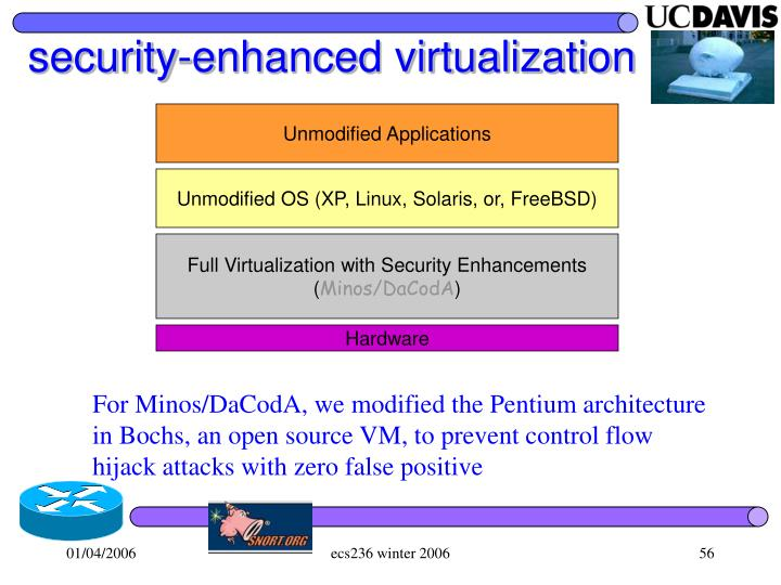 security-enhanced virtualization
