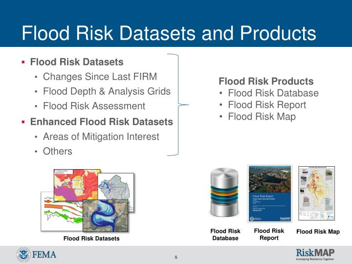 Flood Risk Datasets and Products