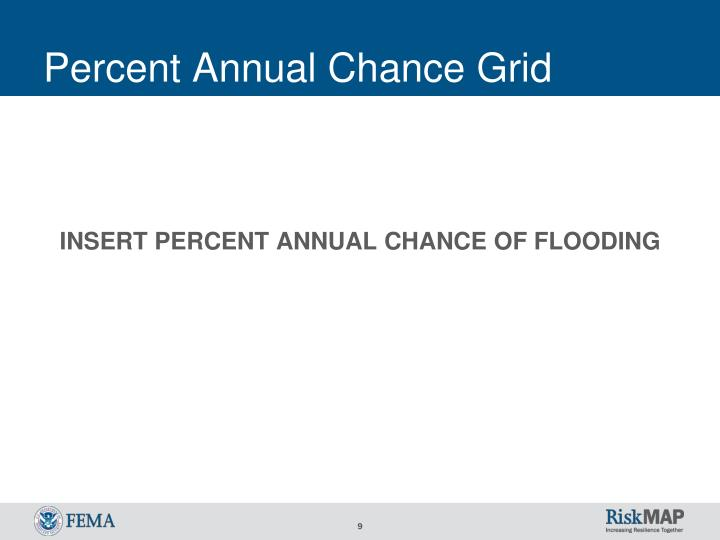 Percent Annual Chance Grid