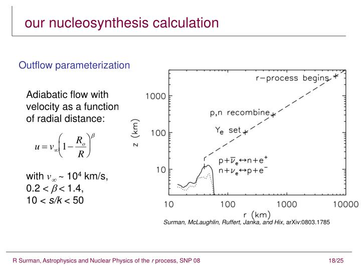 our nucleosynthesis calculation