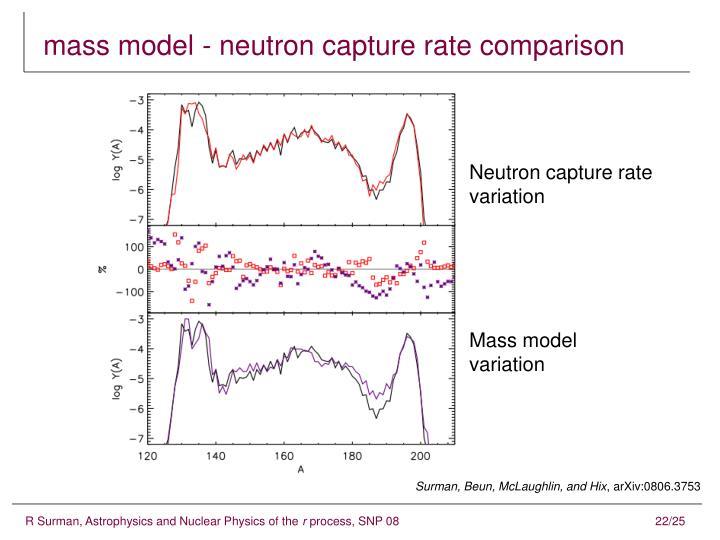 mass model - neutron capture rate comparison