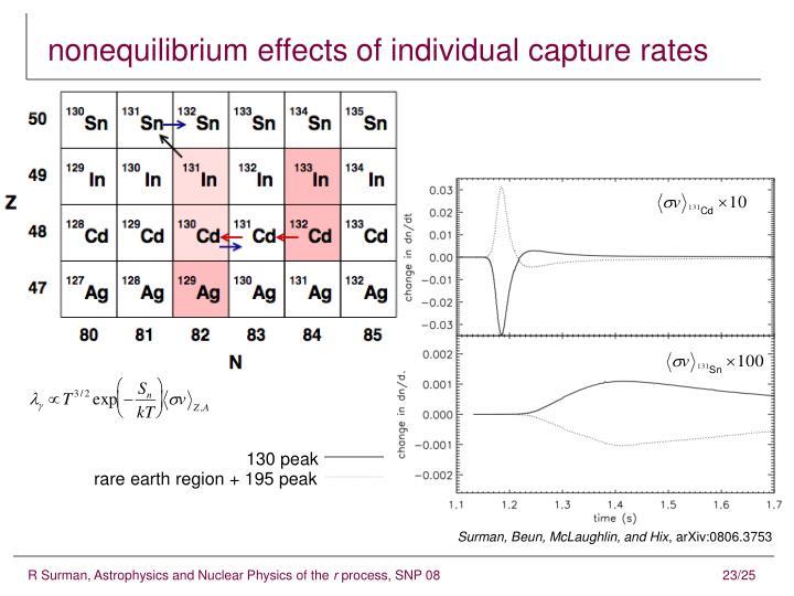 nonequilibrium effects of individual capture rates