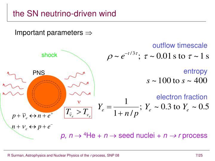 the SN neutrino-driven wind