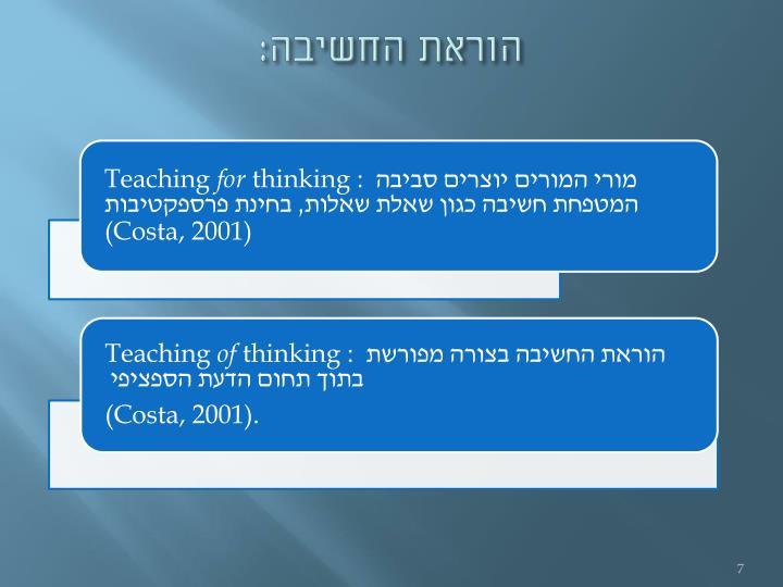 הוראת החשיבה: