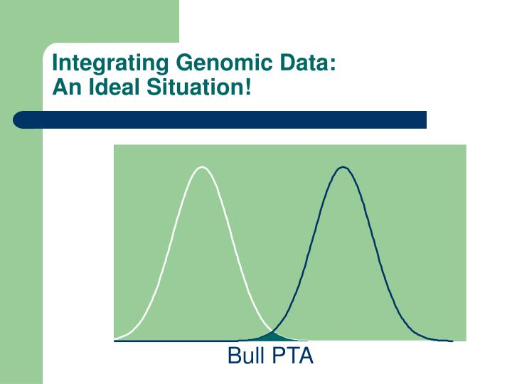 Integrating Genomic Data: