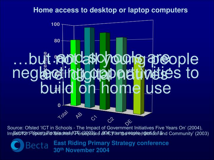 Home access to desktop or laptop computers