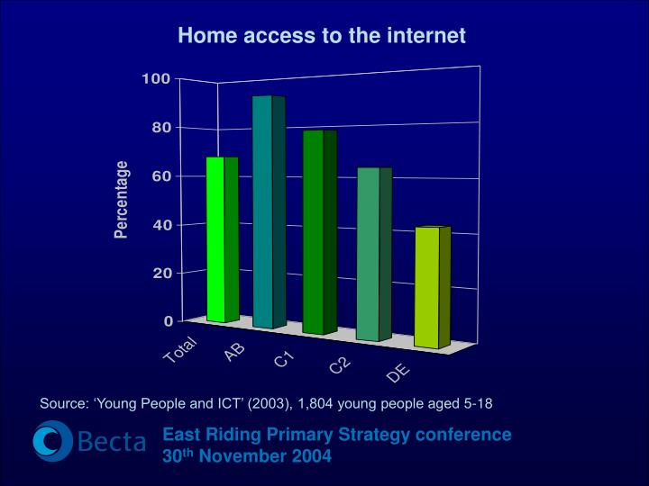 Home access to the internet
