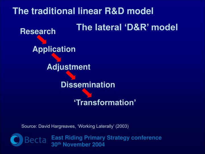 The traditional linear R&D model
