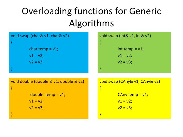Overloading functions for Generic Algorithms