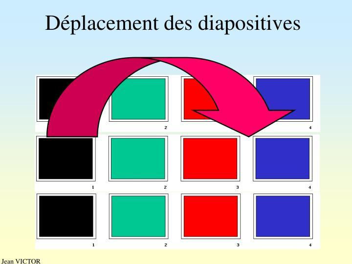 Déplacement des diapositives